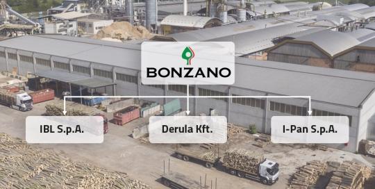 Bonzano brand listelli di legno